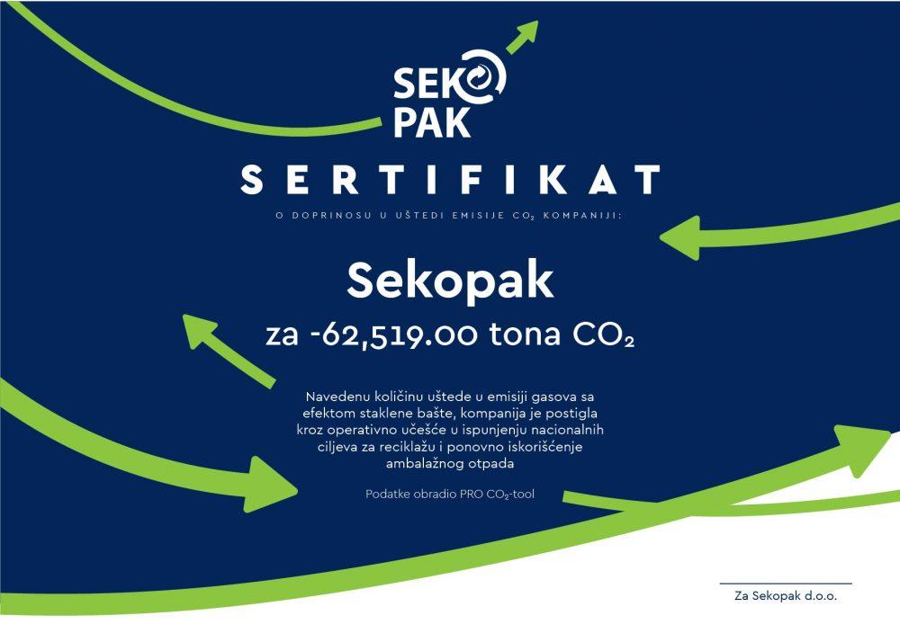 Sertifikat za uštedu CO2